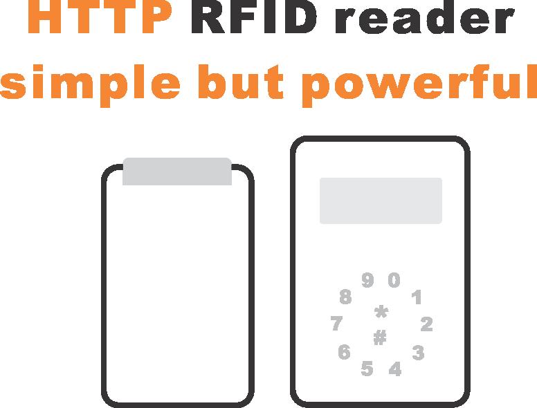http-rfid-reader.png
